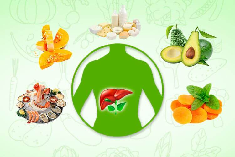Лучшие продукты для здоровья печени картинка